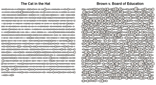 Text bubble comparision - Cat in the Hat & Brown vs Board of Education